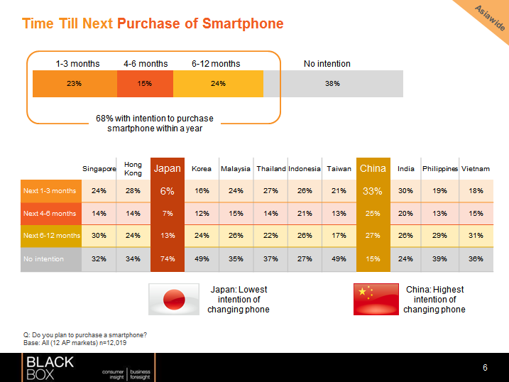 Smartphone Wars Full Report Preview